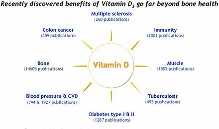 om min mangel paa d vitamin